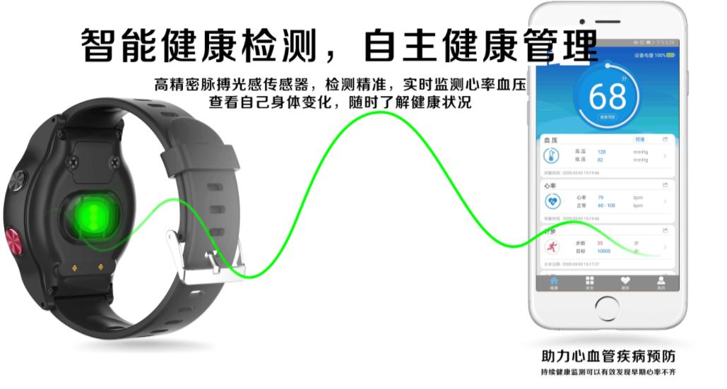 青海安全心率手表厂家多年行业经验