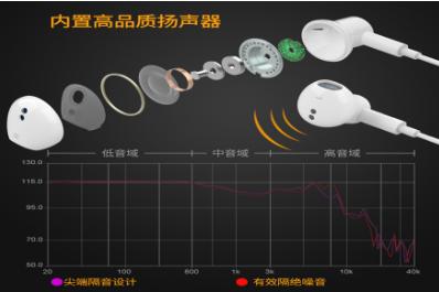 广东正规Type-c电竞耳机生产厂商性价比高