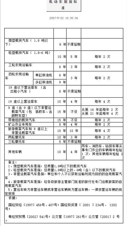 中山正规回收糖果厂设备价格