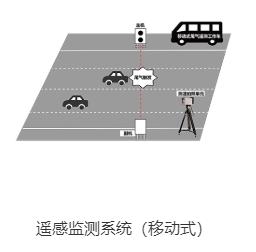浙江优质环保科技厂家快速上门服务