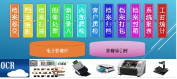 广东档案移动管理价格,企业管理系统报价