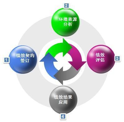 武汉专业六西格玛黑带培训价格值得信耐