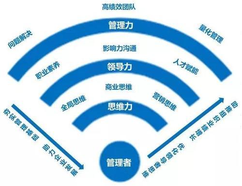 湖南专业ISO27001内审员培训价格售后无忧