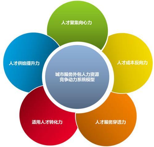 无锡ISO27001内审员培训公司,TL9000内审员培训服务